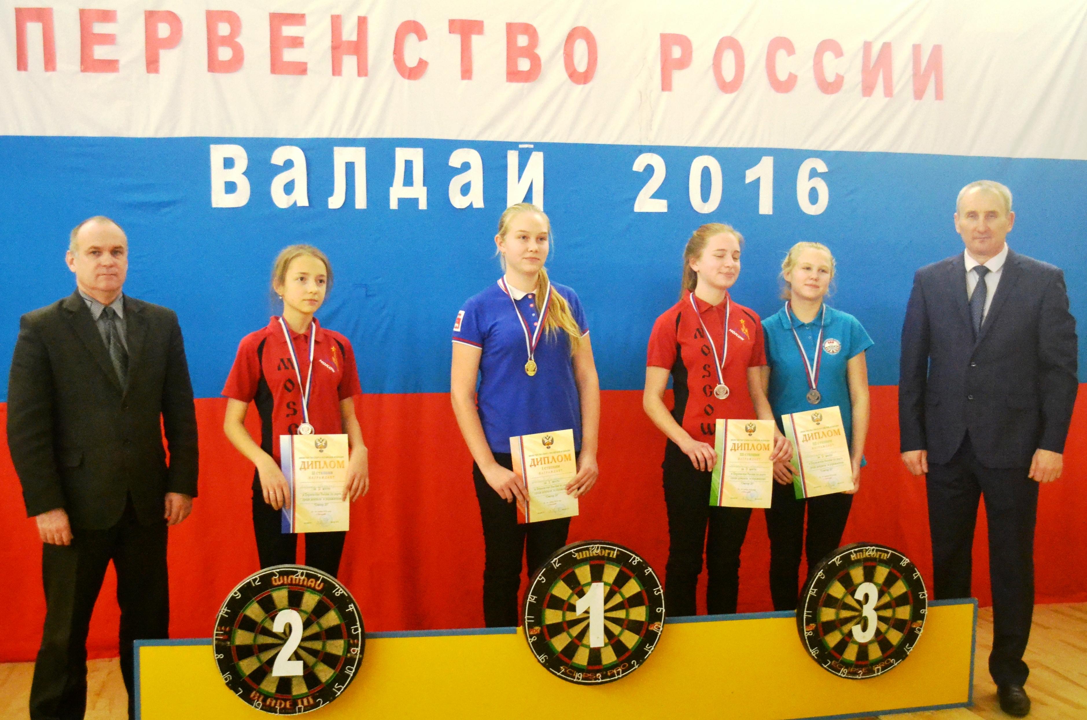 России первенство